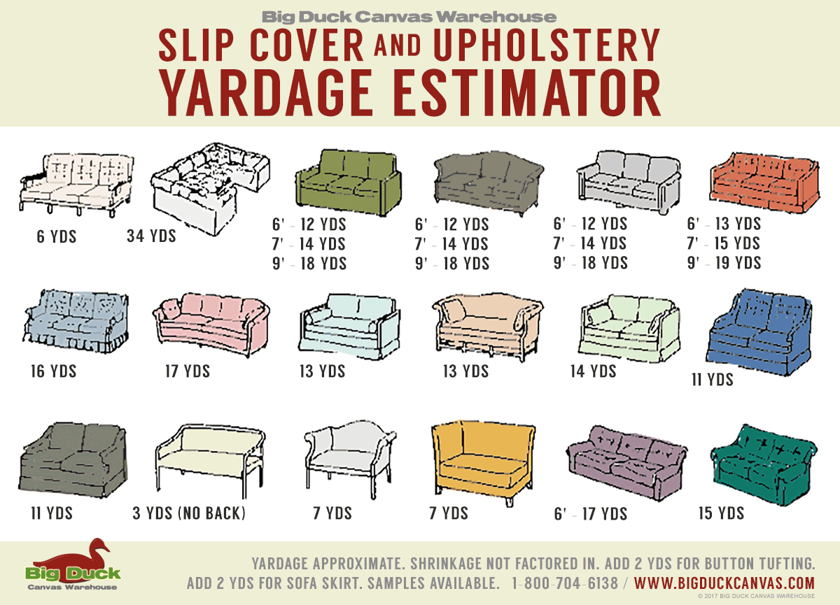 When Making Slip Covers Or Re Upholstering Furniture You Might Need An Idea Of How Much Fabric Will Be Required For The Project